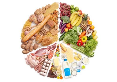 Alimentacion mitos