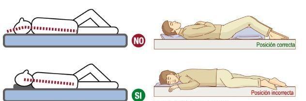 Posiciones correctas e incorrectas para dormir.
