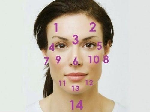 ¿Sabías que tu cara es el reflejo de tu cuerpo?