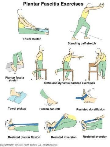 Espolón calcáneo: síntomas y tratamiento - Mejor con Salud