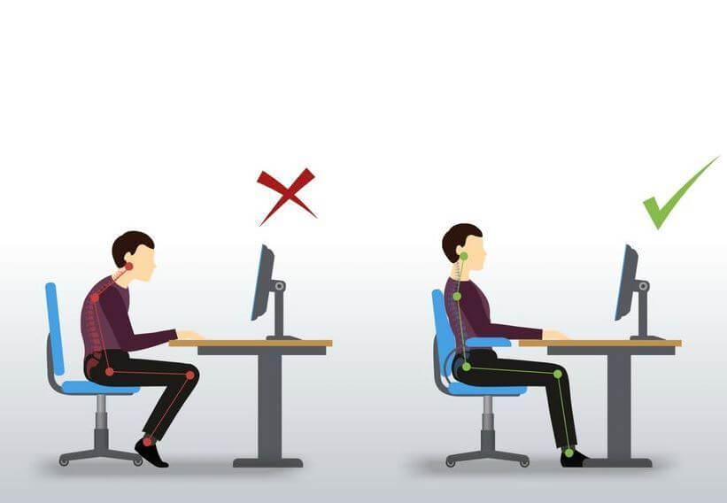 La postura correcta delante del ordenador.