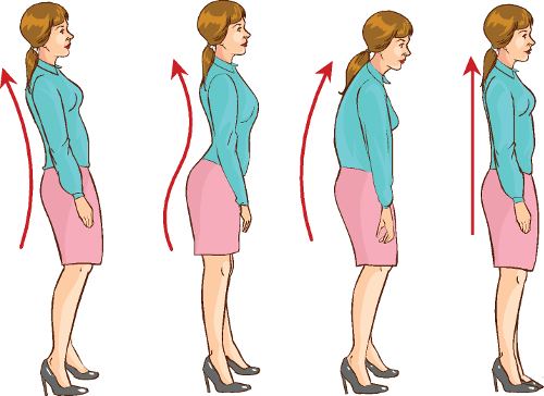 Mala postura corporal y sus efectos en la salud