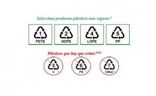 Tipos de plásticos que se pueden reutilizar
