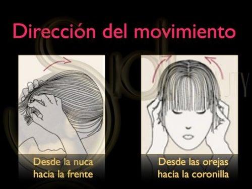 Técnica del masaje capilar
