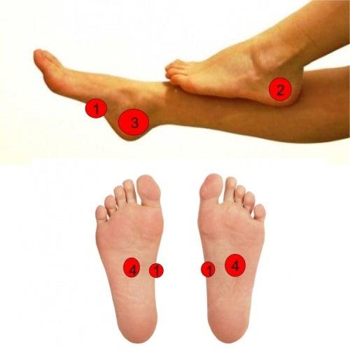 puntos de presión dolor menstrual
