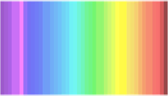Existe un gráfico para comprobar cuántos colores aprecia cada persona.
