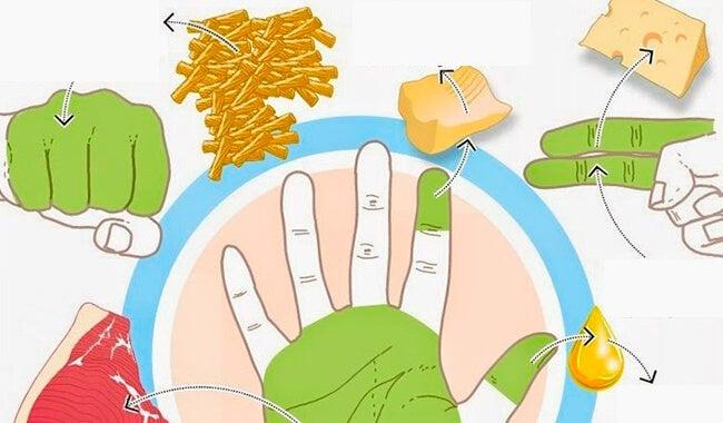 Las manos te revelarán cuánto necesitas comer