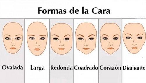Esto es lo que dice la forma de tu rostro sobre tu personalidad