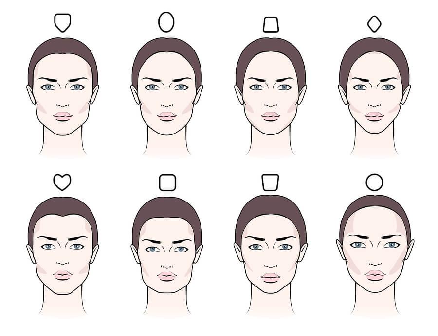¿Qué dice la forma del rostro sobre la personalidad?