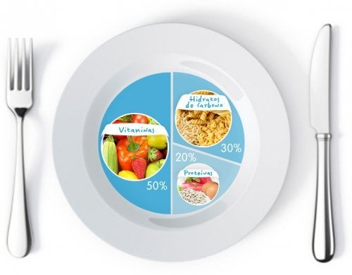 dish counts nutrients