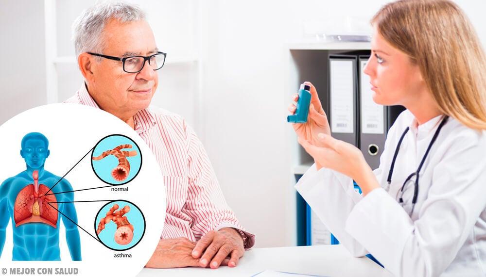 Tipos de inhaladores para el tratamiento del asma – Mejor con Salud