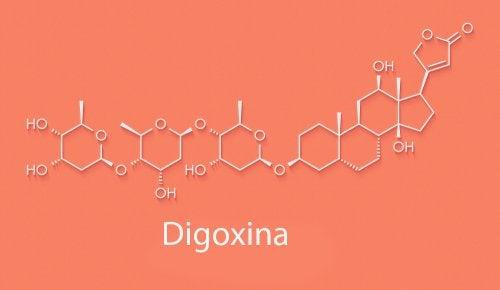 Acciones y efectos adversos de la digoxina