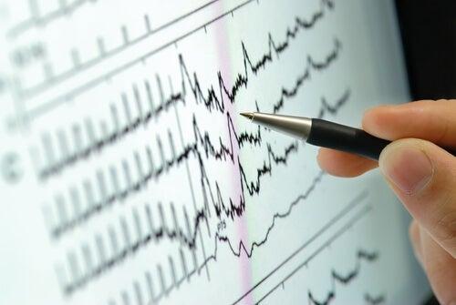 Diagnóstico y pronóstico (3)