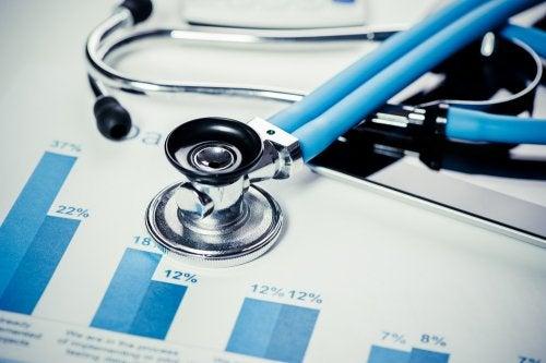 Funcionamiento del sistema de salud