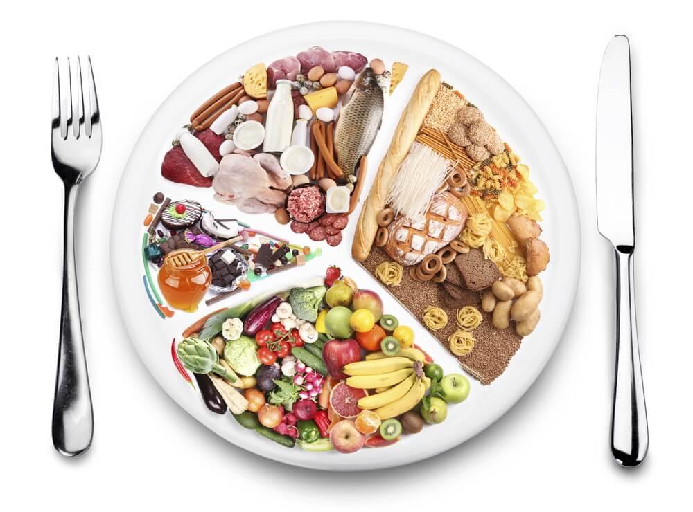 Proporción de comida en un plato