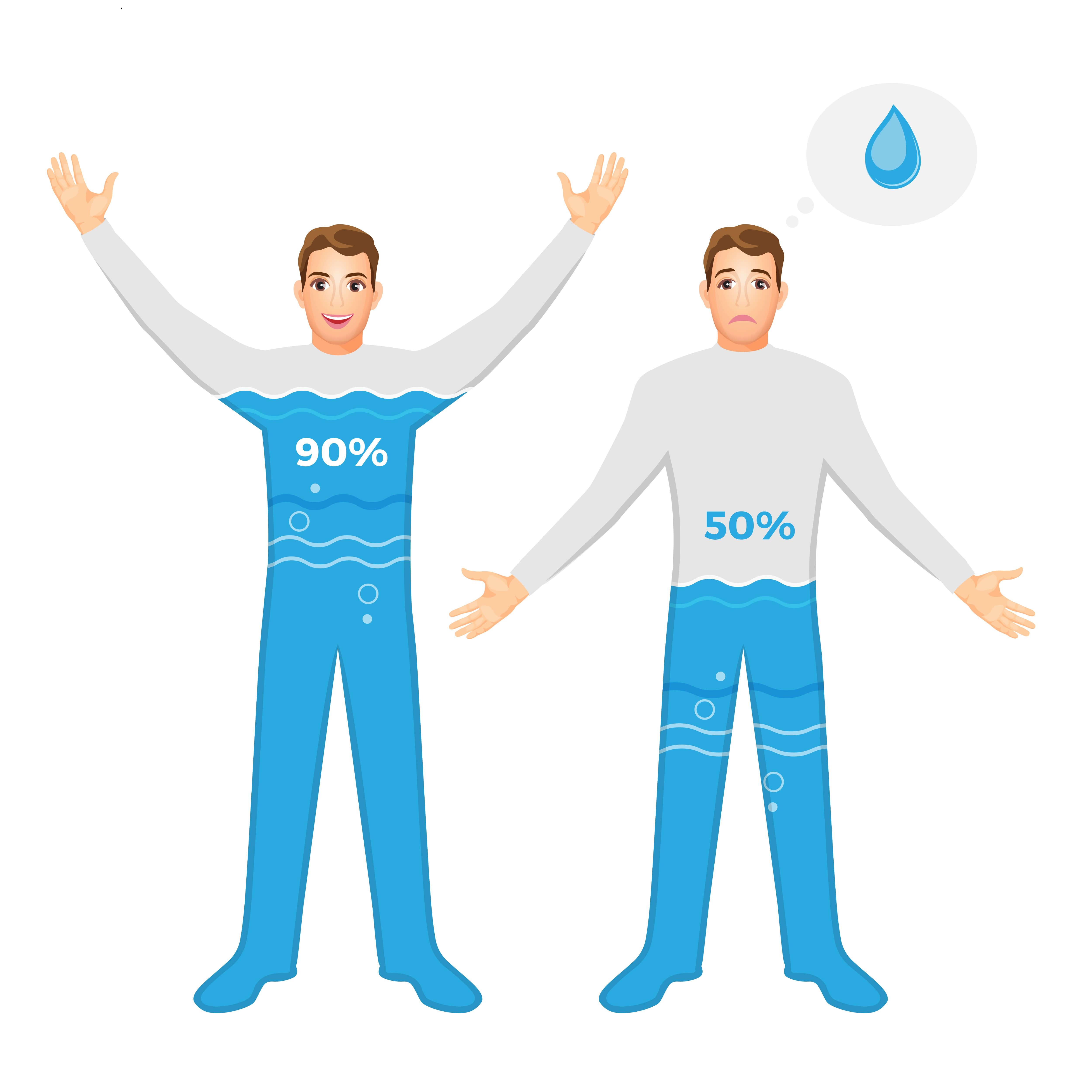 Hipertensión arterial e hidratación