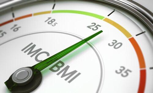 Índice de masa corporal y tipos de obesidad
