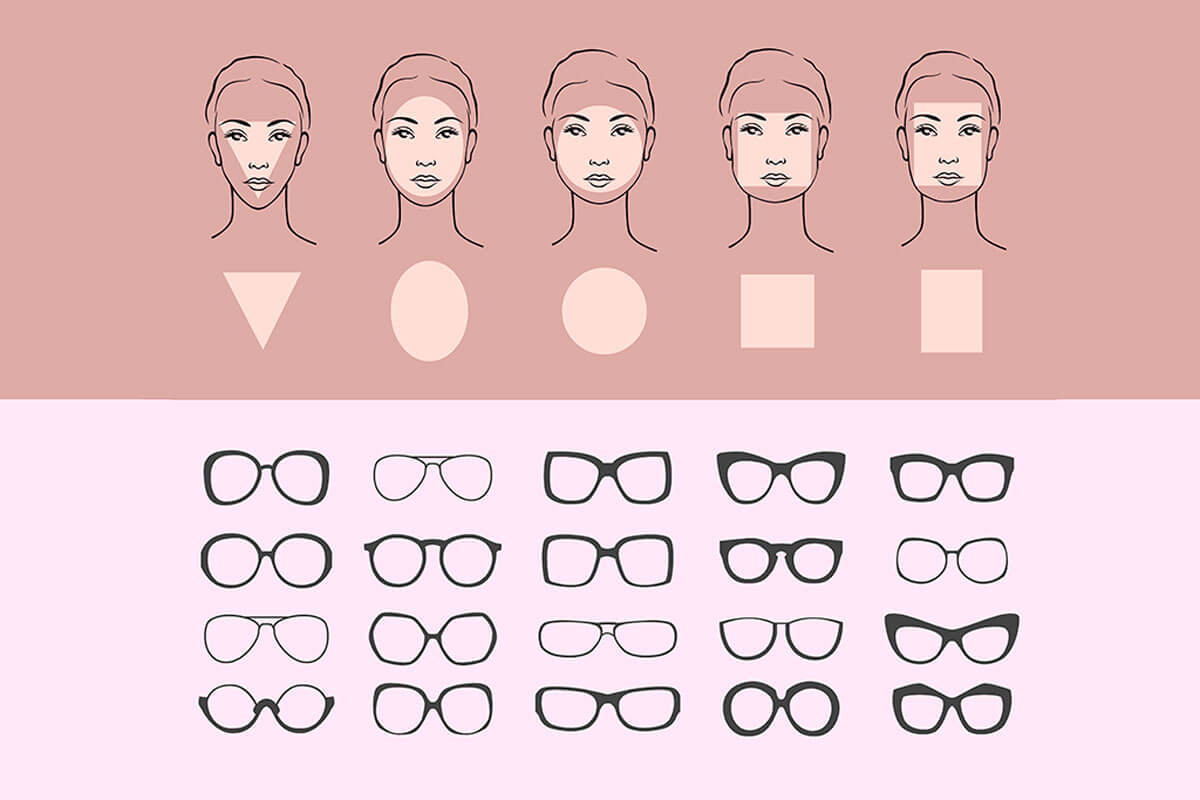 Gafas de sol para cada tipo de cara.
