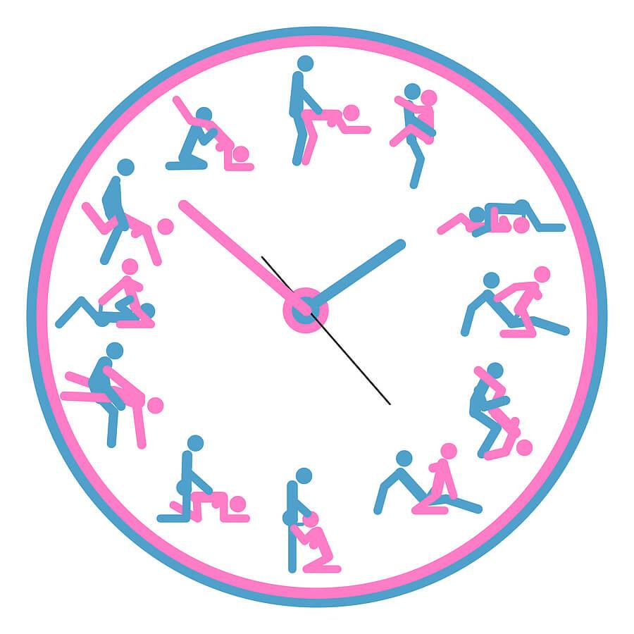 Reloj con posturas sexuales