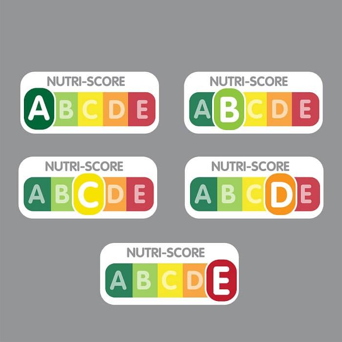 Cómo funciona NutriScore