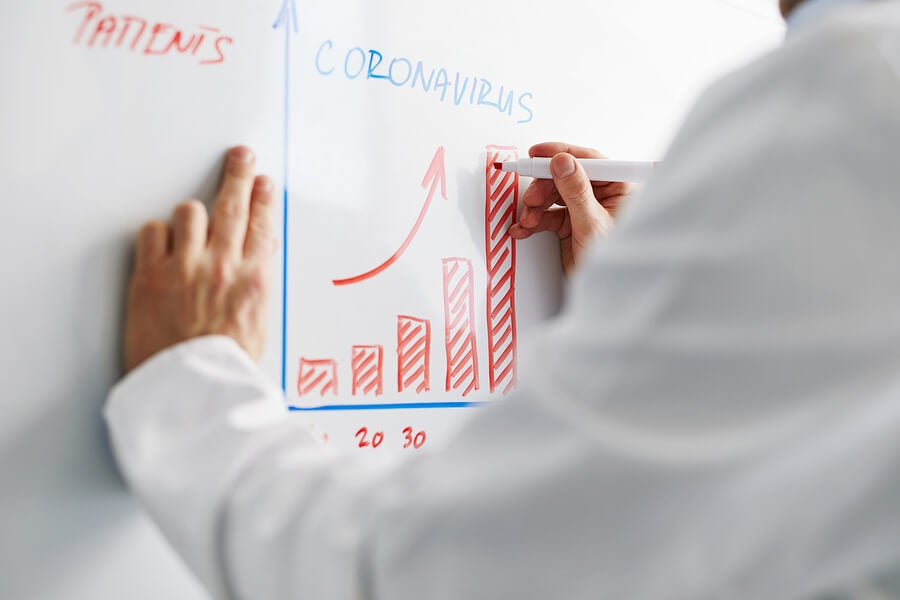 Médico modelo epidemiológico